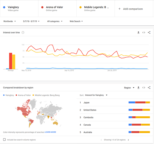 VG%20Trends%203