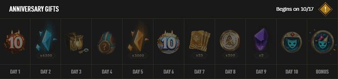 anniversary%20gifts