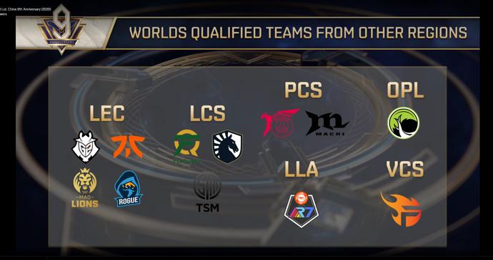 worlds qualifiers