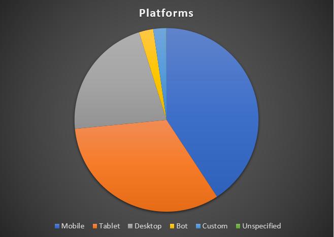 20190326%20-%20Platforms